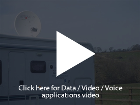 Data / Video / Voice Applications